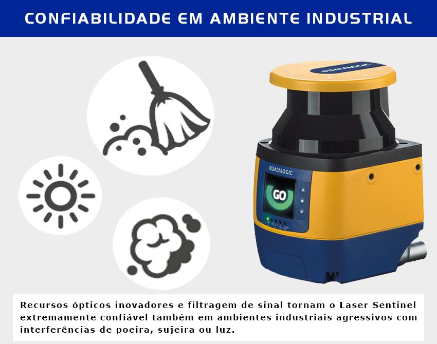 laser sentinel IndData
